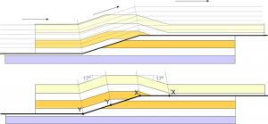 Documentación - Secciones - Modelado2D